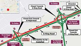 Temporary closure on G-Ring Road