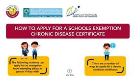 Back to school: How to apply for a chronic condition certificate