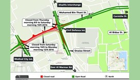 Mohamed Bin Thani Street temporarily closed