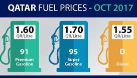 Petrol, diesel to cost more in October