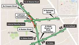 Traffic diversion near Lekhwiya