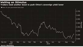 Stimulus-hooked China market traders shift focus to easy monetary conditions