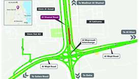 Diversion on Shamal Road