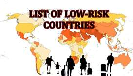 List of low-risk countries