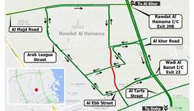 Closure of a part of the road linking Al Ebb Street and Rawdat Al Hamama