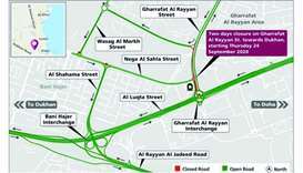 Two day closure on Gharrafat Al Rayyan Street towards Dukhan