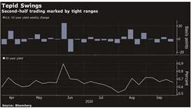 Bond strategists see Treasury yields ending the year marginally higher, but even a modest uptick fac