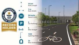 Ashgal's Olympic Cycle track on Al Khor Expressway has won Guiness record