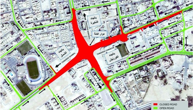 Al Delah Roundabout in the Al Khor city