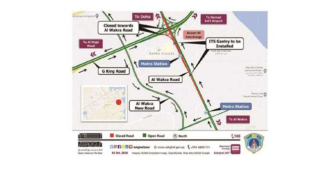 Al Wakra Road closure.