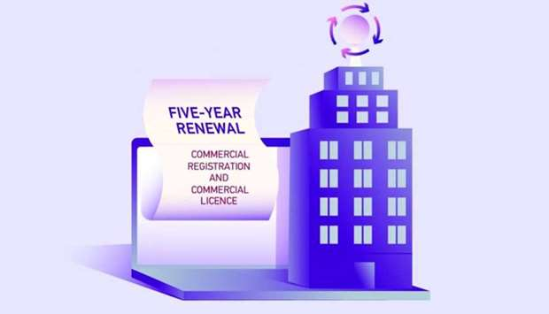 Renewal of commercial registrations, licences