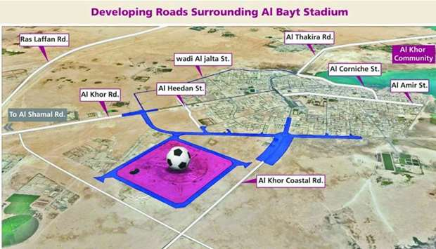 Al-Bayt Stadium link roads project