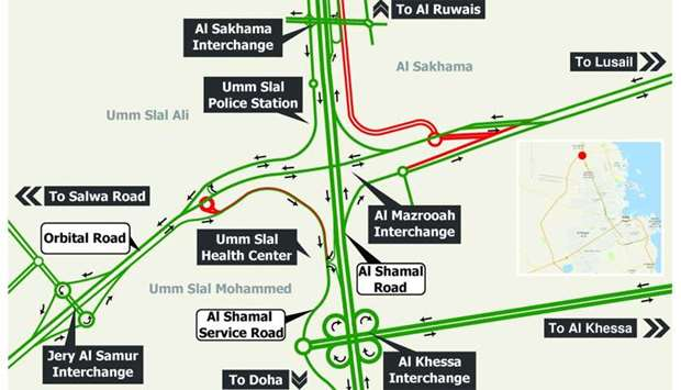 Al Mazrooah Interchange