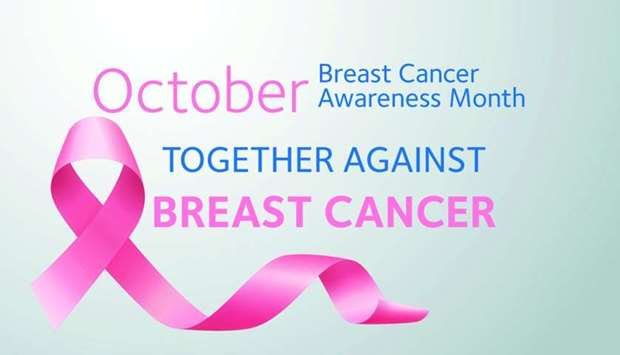 Giving towards the fight against breast cancer | Social