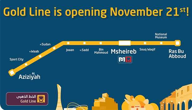 MoTC launches Doha Metro Gold Line Thursday