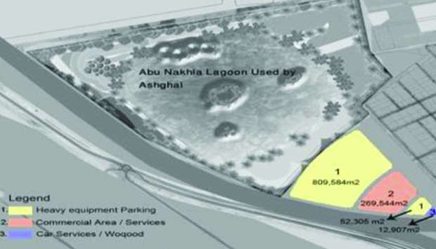 Ashghal parking project