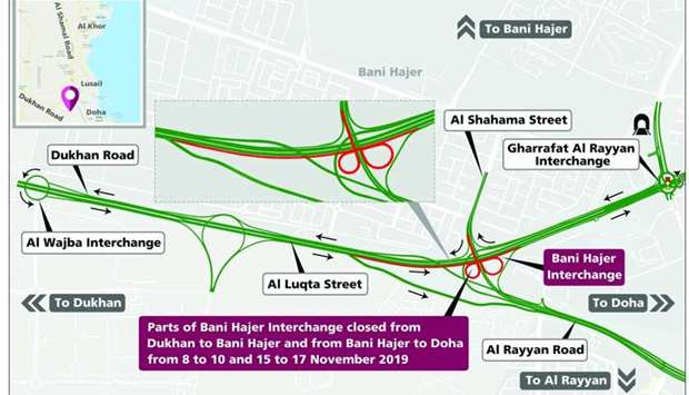 Closure on Bani Hajer Interchange on Khalifa Avenue