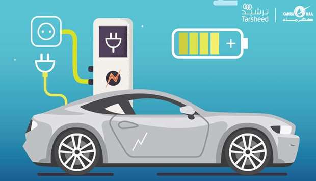 KAHRAMAA launches electric vehicles and charging infrastructure guideline