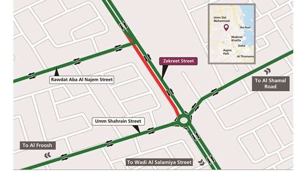 During this period, traffic on the closed part of Zekreet Street will be diverted to the opposite di