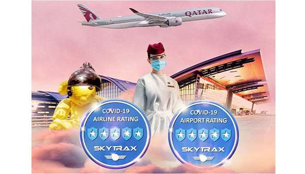 Qatar Airways becomes first global airline to achieve 5-star Covid-19 airline safety rating by Skytr