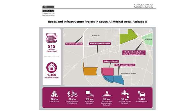 Works start on the roads and infrastructure project in South Al Meshaf