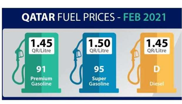 Fuel prices in February 2021