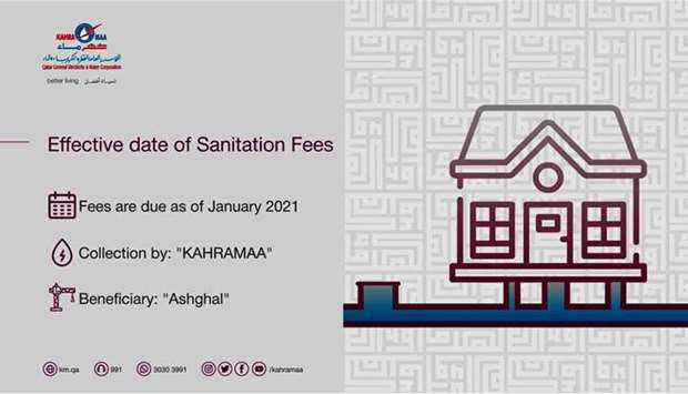 Sanitation fee payment from February