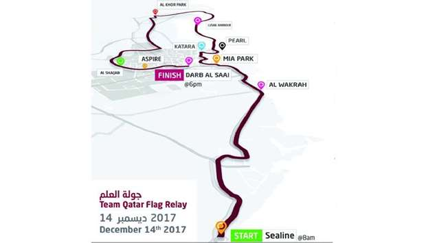 Flag relay route
