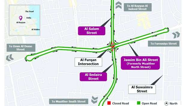 The Public Works Authority (Ashghal) has announced a temporary closure on Al Furqan Intersection unt