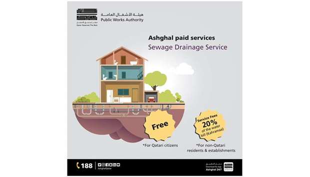 Service fees for homes of Qatari citizens is subject to the exemption rules followed by KAHRAMAA. As