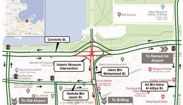 Diversion for 10 months within Doha