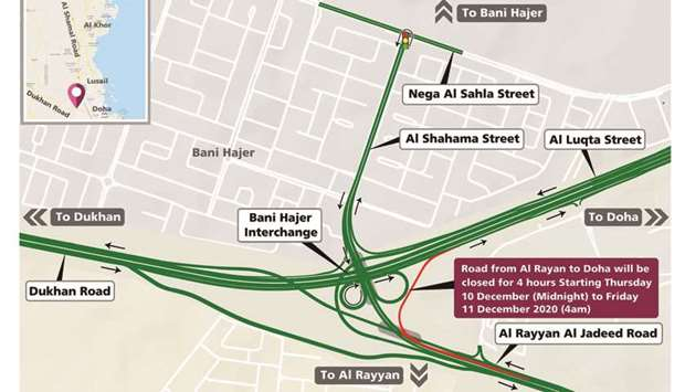 Four hour closure for the access road to Doha from Al Rayyan at Bani Hajer Interchange