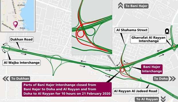 Temporary closure on parts of Bani Hajer Interchange