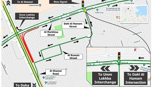 Umm Lekhba Interchange