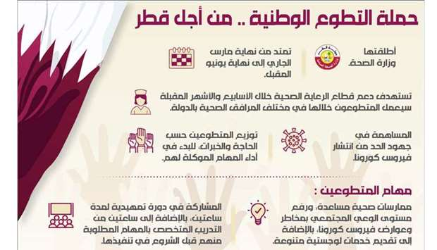 National volunteering campaign ... for Qatar