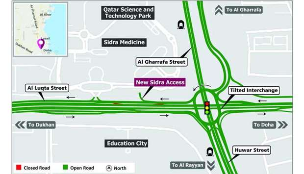 Opening the service road and access to Sidra Medicine and QNCC