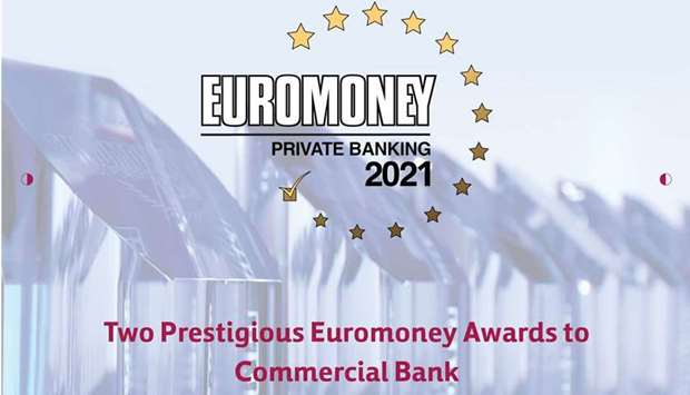 Commercial Bank wins two Euromoney awards