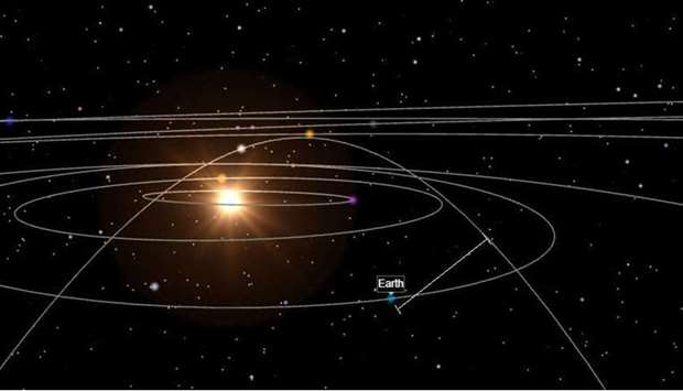 The path of Asteroid 2001 FO32