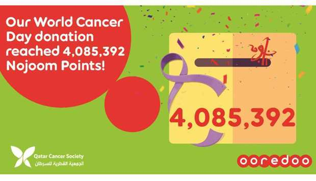 Ooredoo concludes donation drive with 4mn Nojoom points