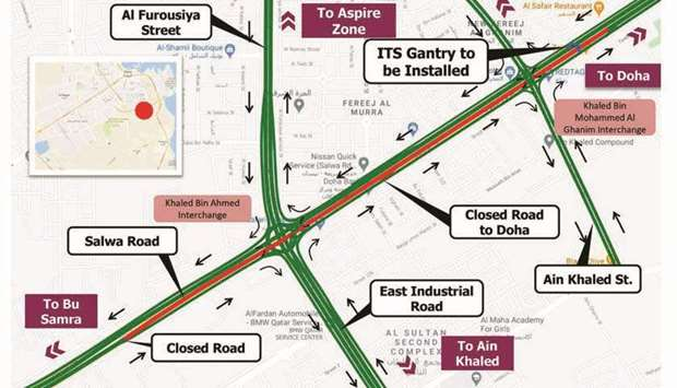 Temporary traffic closure on Salwa Road towards Doha
