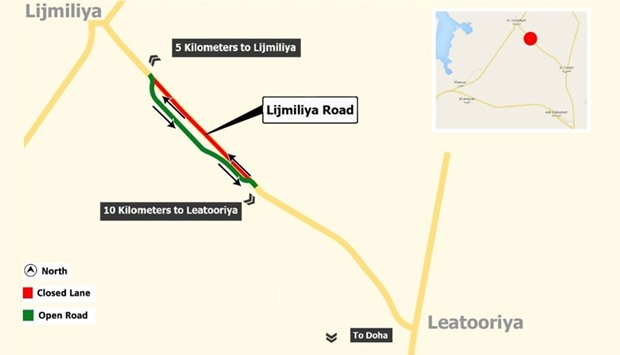 Diversion on Al Jamaliya Road
