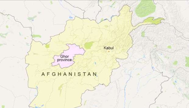 Province of Ghor