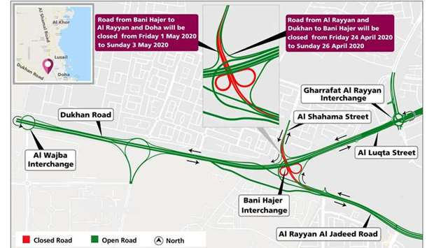 Temporary closure on Bani Hajer Interchange from Friday