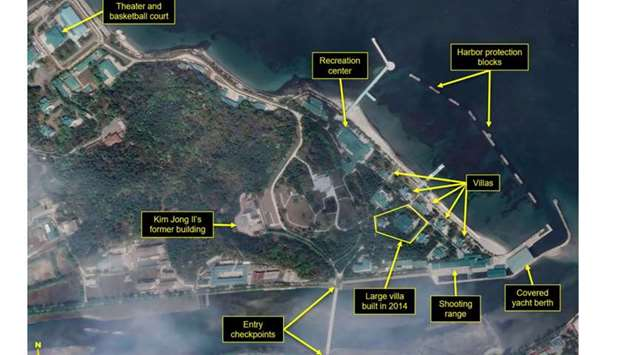 What is described by Washington-based North Korea monitoring project 38 North as a leadership train