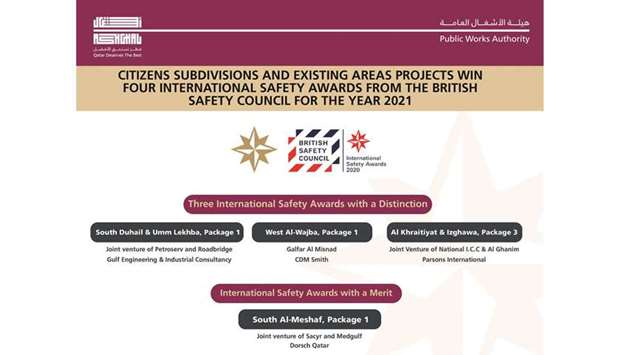 The awards, according to an Ashghal statement, come in recognition of their commitment to keeping wo
