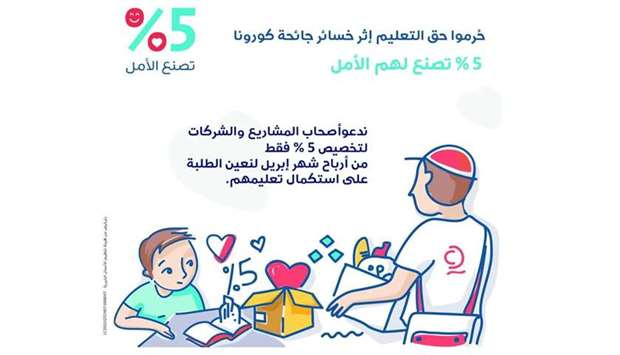 Qatar Charity launches '5%' to support low-income families and students in Ramadan