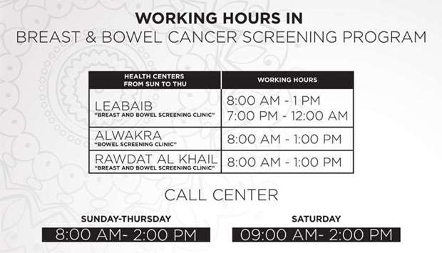 Cancer Screening Suites' working hours