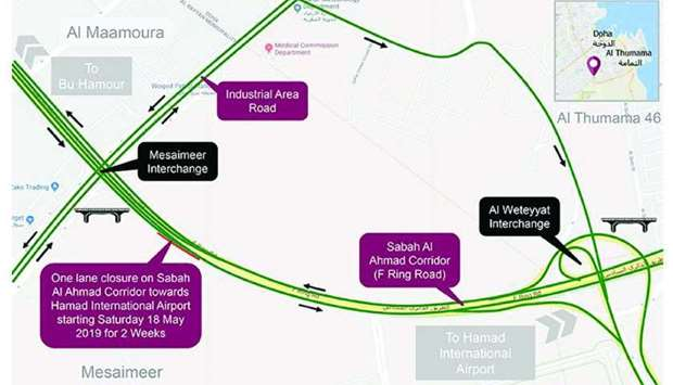 Temporary closure on F Ring Road