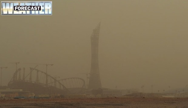 Weather- Dusty
