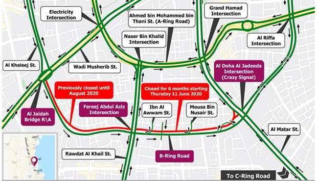 Partial closure in one direction of B Ring Road